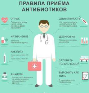 Pravila-priema-antibiotikov