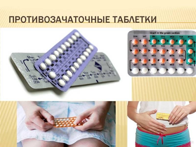 Противозачаточные таблетки. Что ты о них знаешь?