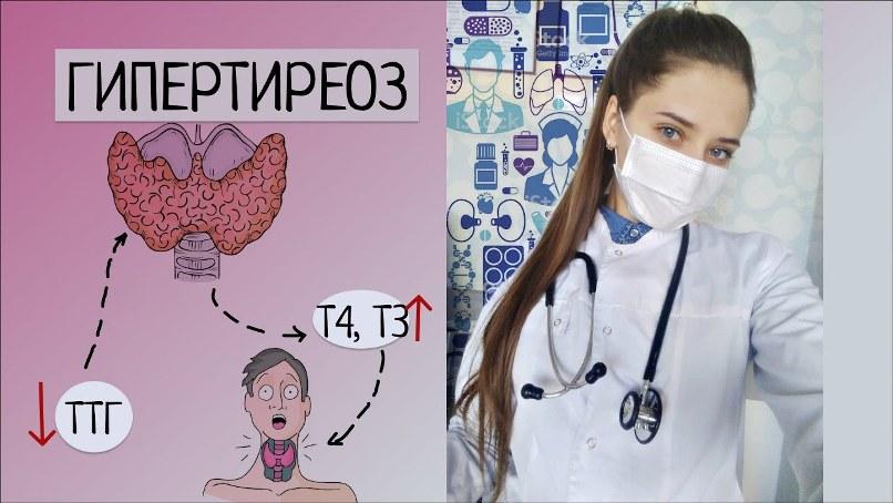 Гипертиреоз: гиперактивная щитовидная железа