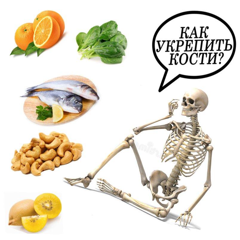 Кости человека. Как их укреплять. Что такое остеопороз