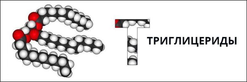 Триглицериды. Как снизить их уровень?